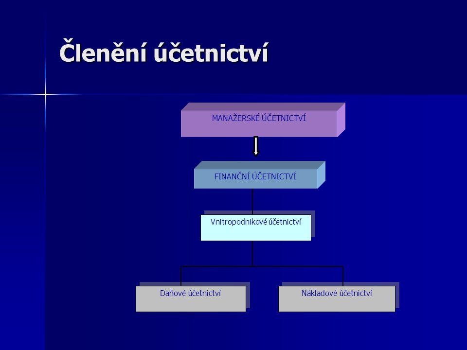 Členění účetnictví MANAŽERSKÉ ÚČETNICTVÍ FINANČNÍ ÚČETNICTVÍ