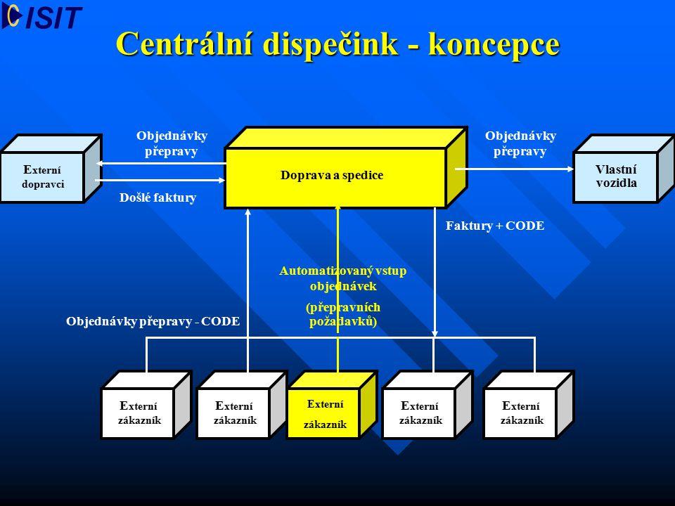 Centrální dispečink - koncepce
