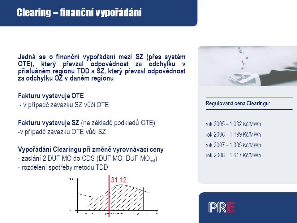 Clearing – finanční vypořádání