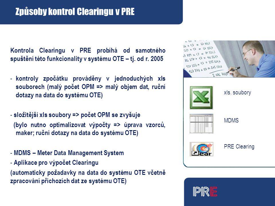 Způsoby kontrol Clearingu v PRE
