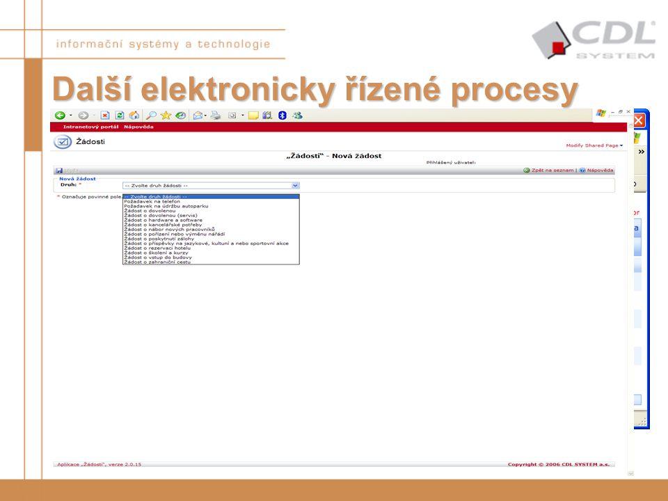 Další elektronicky řízené procesy