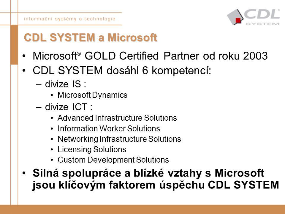 Microsoft® GOLD Certified Partner od roku 2003