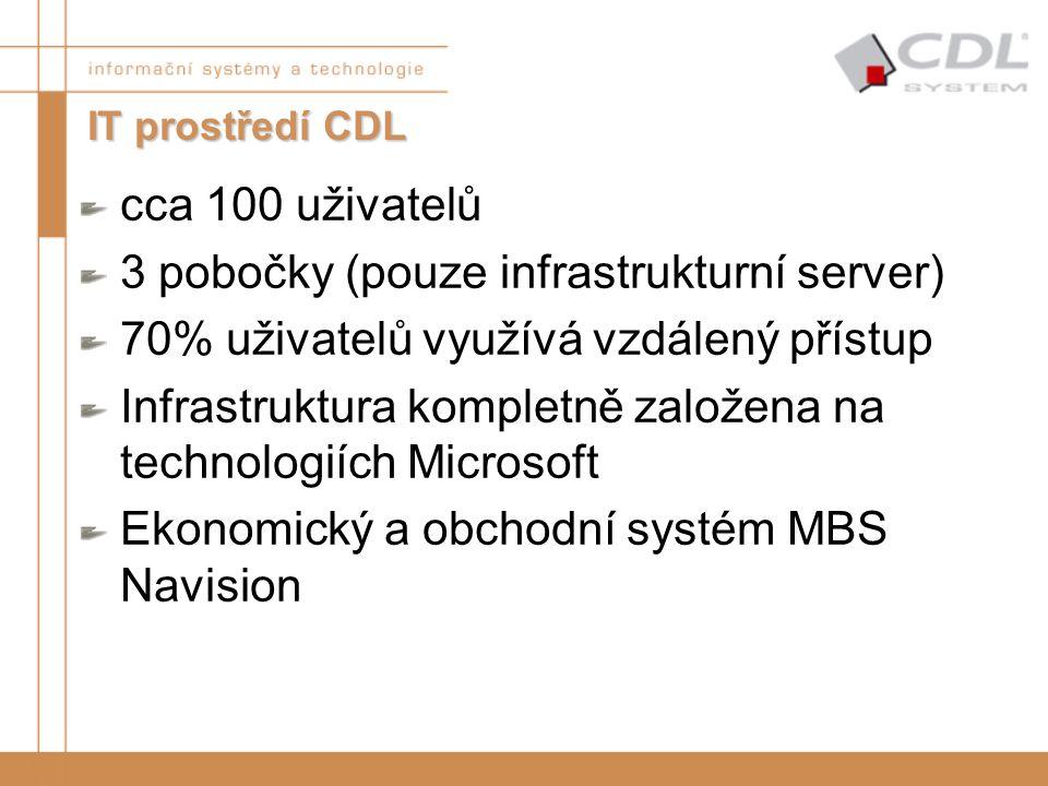3 pobočky (pouze infrastrukturní server)