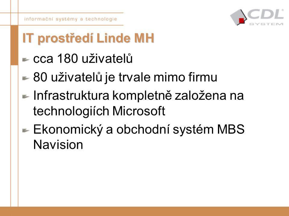IT prostředí Linde MH cca 180 uživatelů. 80 uživatelů je trvale mimo firmu. Infrastruktura kompletně založena na technologiích Microsoft.