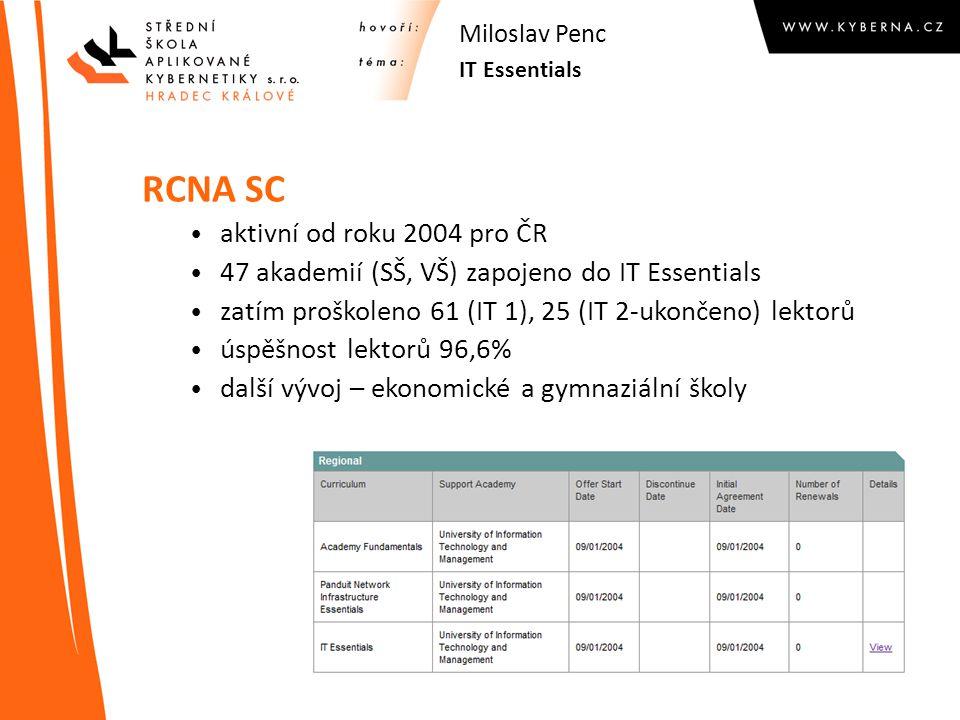 RCNA SC aktivní od roku 2004 pro ČR