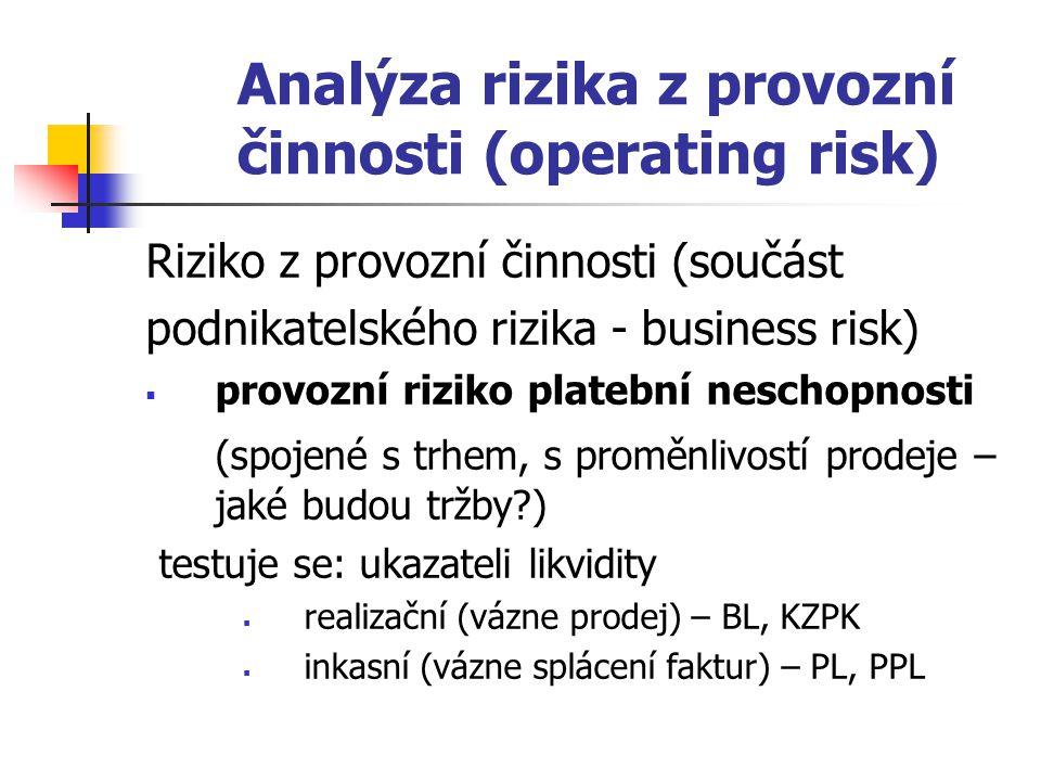Analýza rizika z provozní činnosti (operating risk)