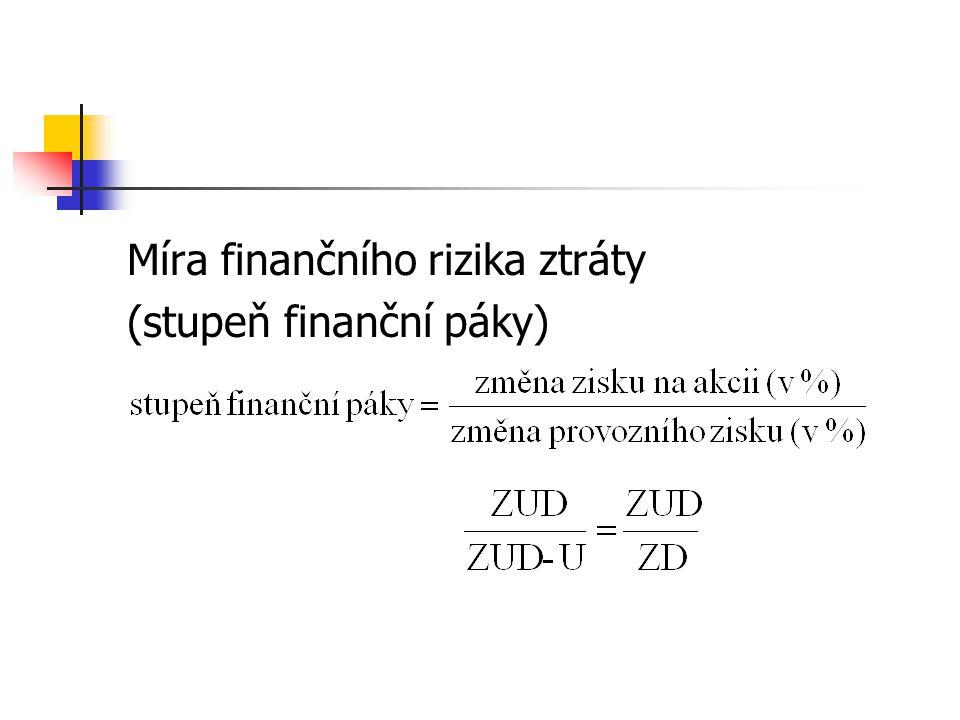 Míra finančního rizika ztráty