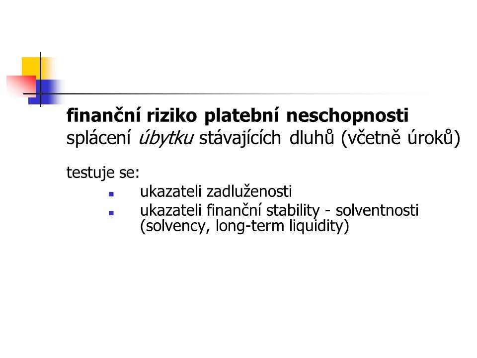 finanční riziko platební neschopnosti
