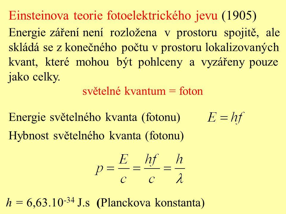 Einsteinova teorie fotoelektrického jevu (1905)