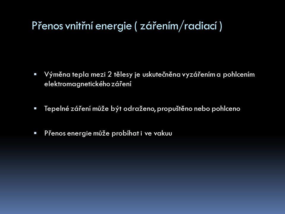 Přenos vnitřní energie ( zářením/radiací )