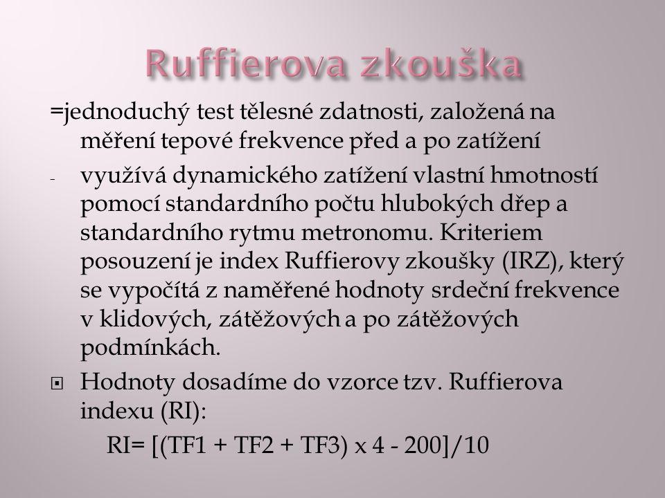 Ruffierova zkouška =jednoduchý test tělesné zdatnosti, založená na měření tepové frekvence před a po zatížení.
