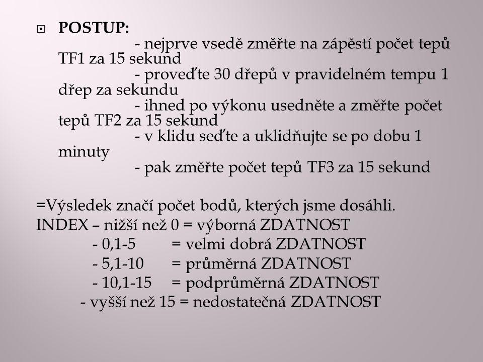 POSTUP: - nejprve vsedě změřte na zápěstí počet tepů TF1 za 15 sekund - proveďte 30 dřepů v pravidelném tempu 1 dřep za sekundu - ihned po výkonu usedněte a změřte počet tepů TF2 za 15 sekund - v klidu seďte a uklidňujte se po dobu 1 minuty - pak změřte počet tepů TF3 za 15 sekund