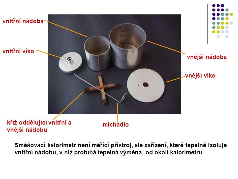 vnitřní nádoba vnitřní víko. vnější nádoba. vnější víko. kříž oddělující vnitřní a vnější nádobu.