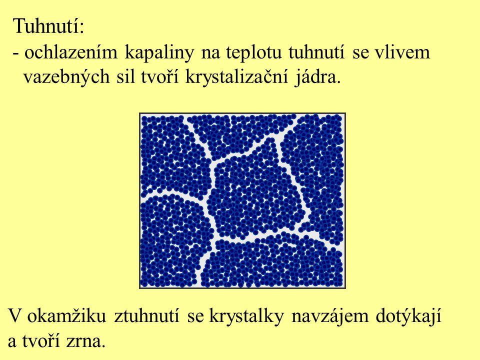 Tuhnutí: - ochlazením kapaliny na teplotu tuhnutí se vlivem