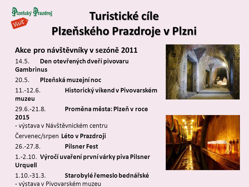 Turistické cíle Plzeňského Prazdroje v Plzni
