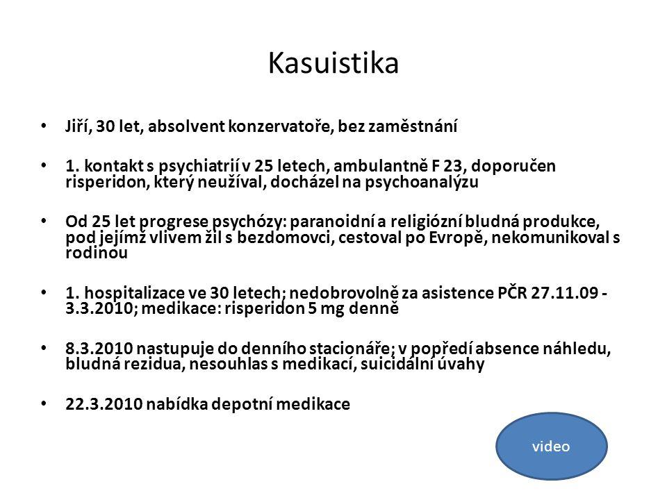 Kasuistika Jiří, 30 let, absolvent konzervatoře, bez zaměstnání