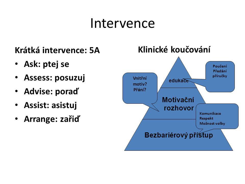 Intervence Krátká intervence: 5A Klinické koučování Ask: ptej se