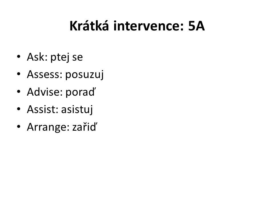 Krátká intervence: 5A Ask: ptej se Assess: posuzuj Advise: poraď