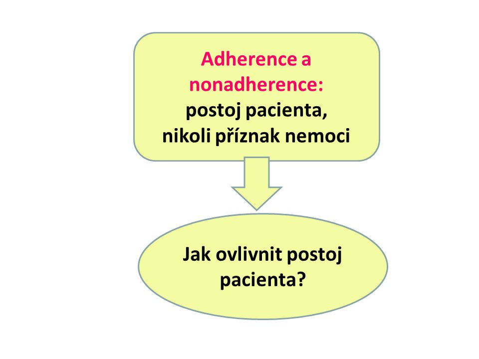 Adherence a nonadherence: Jak ovlivnit postoj pacienta