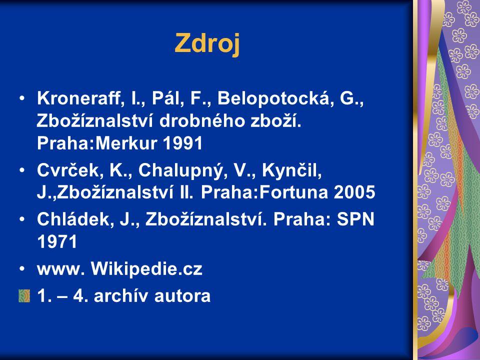Zdroj Kroneraff, I., Pál, F., Belopotocká, G., Zbožíznalství drobného zboží. Praha:Merkur 1991.