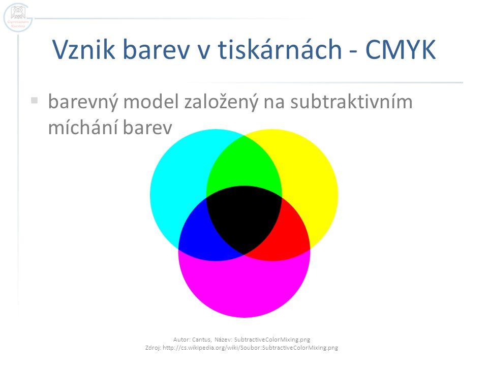 Vznik barev v tiskárnách - CMYK