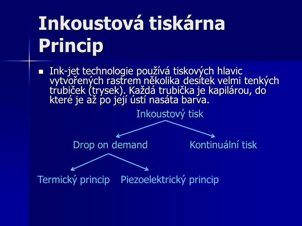 Inkoustová tiskárna Princip