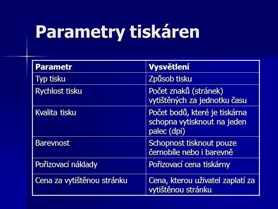 Parametry tiskáren Parametr Vysvětlení Typ tisku Způsob tisku