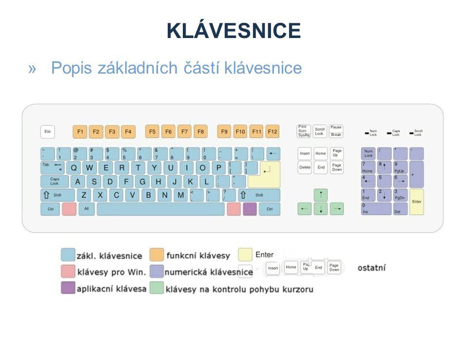Klávesnice Popis základních částí klávesnice