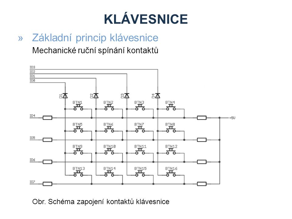 Klávesnice Základní princip klávesnice
