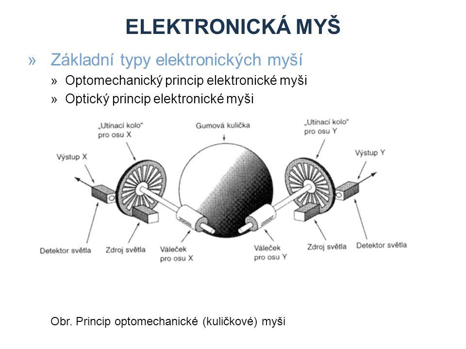 Elektronická myš Základní typy elektronických myší