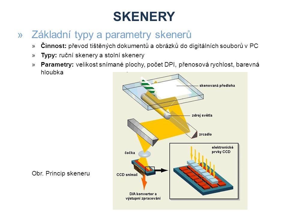 Skenery Základní typy a parametry skenerů