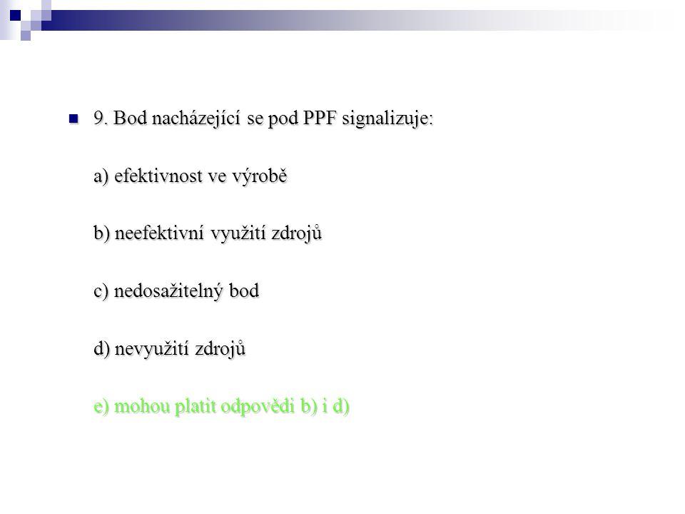 9. Bod nacházející se pod PPF signalizuje: