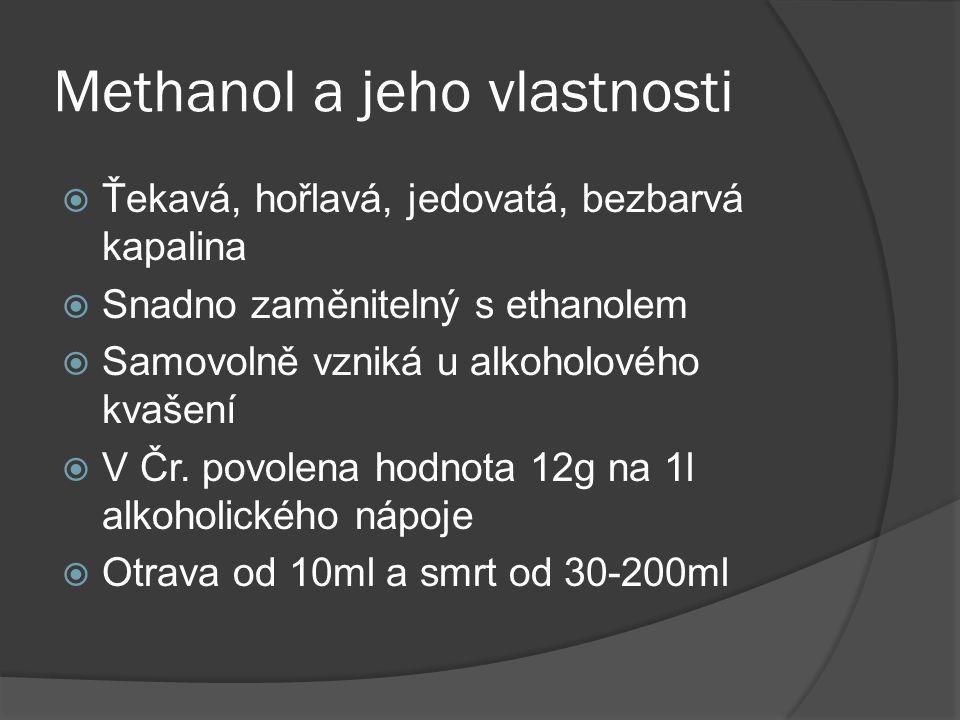 Methanol a jeho vlastnosti