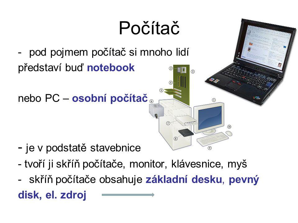 Počítač - je v podstatě stavebnice pod pojmem počítač si mnoho lidí