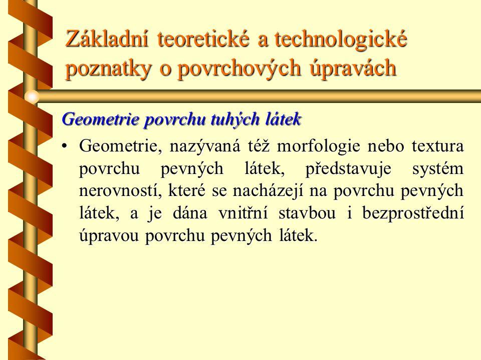 Základní teoretické a technologické poznatky o povrchových úpravách