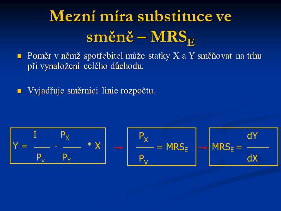 Mezní míra substituce ve směně – MRSE