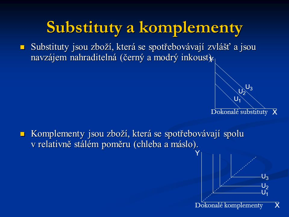 Substituty a komplementy