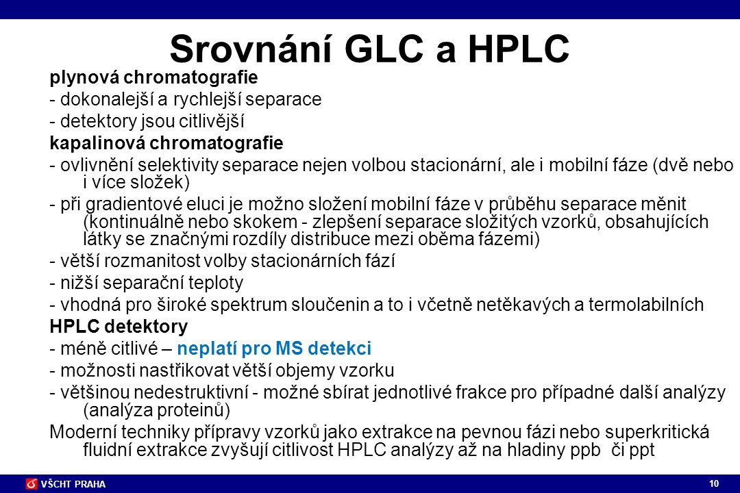 Srovnání GLC a HPLC plynová chromatografie