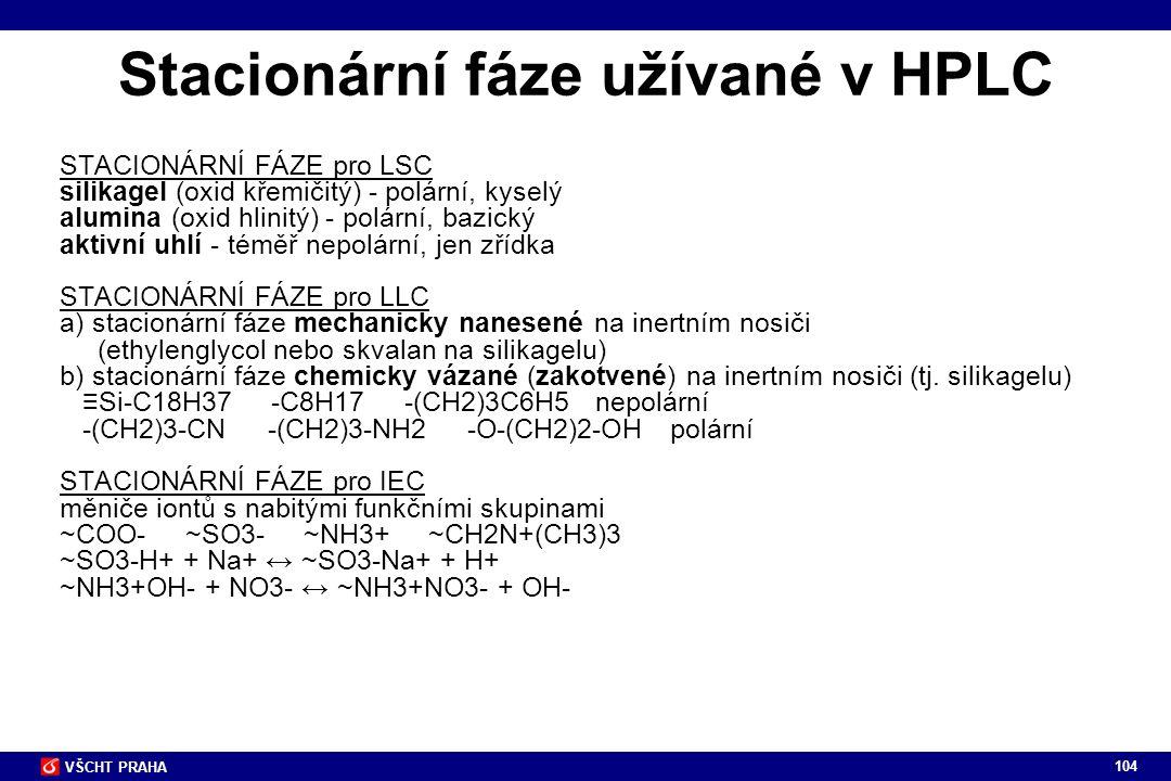 Stacionární fáze užívané v HPLC