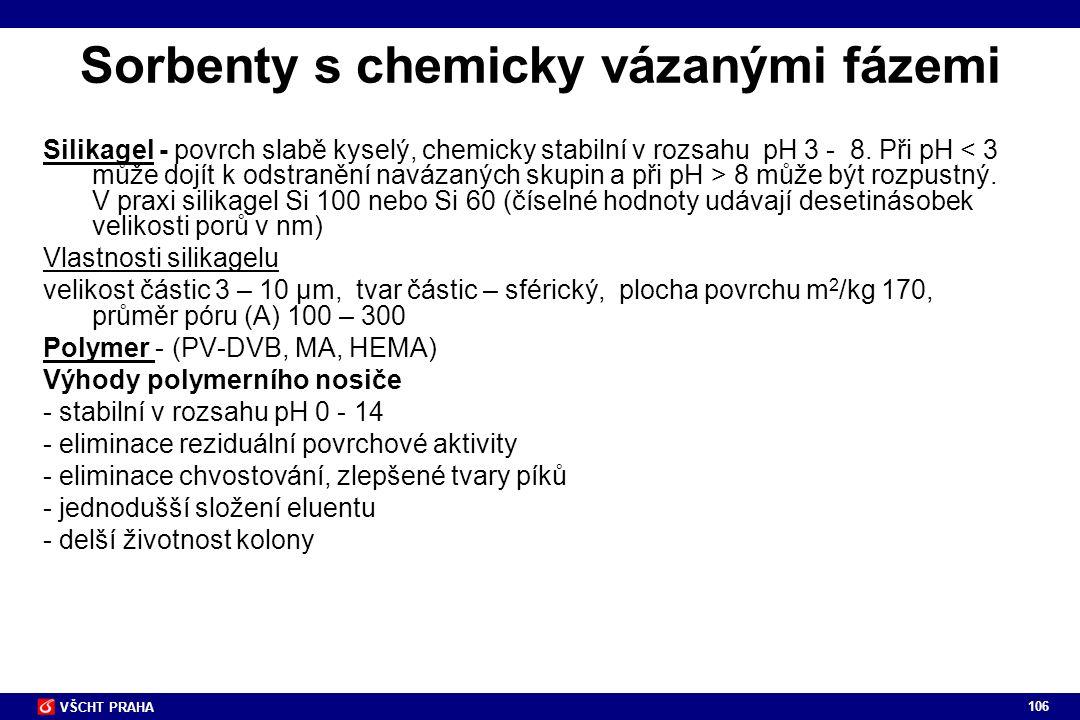 Sorbenty s chemicky vázanými fázemi