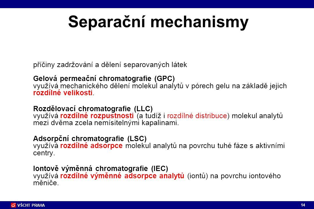 Separační mechanismy