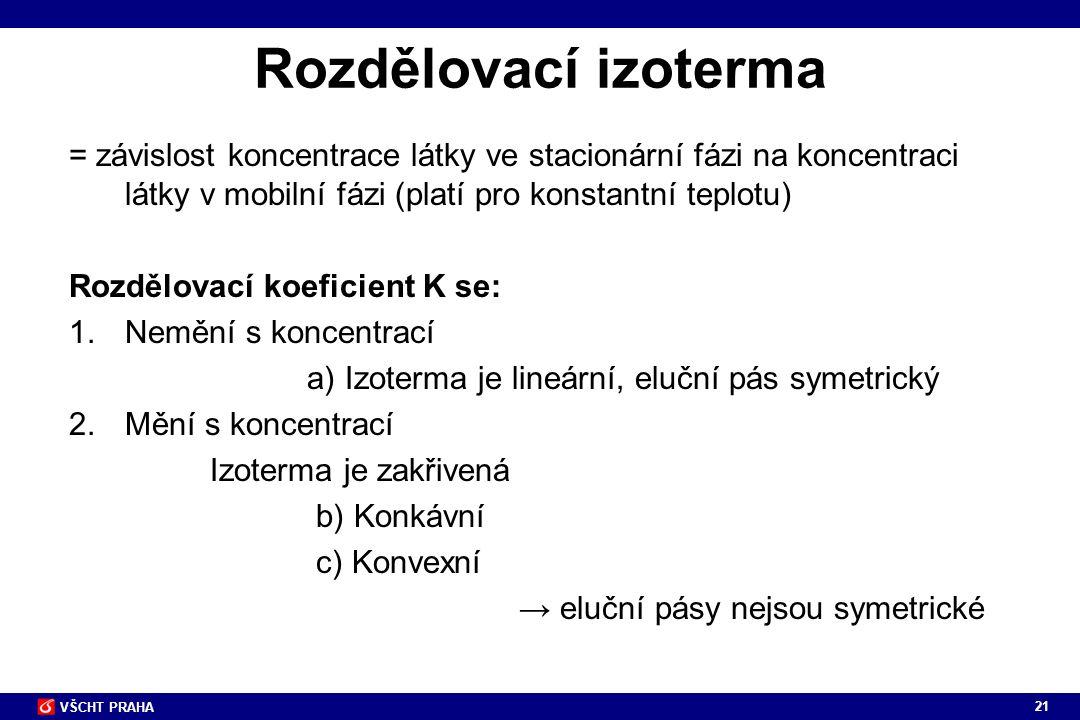 Rozdělovací izoterma = závislost koncentrace látky ve stacionární fázi na koncentraci látky v mobilní fázi (platí pro konstantní teplotu)