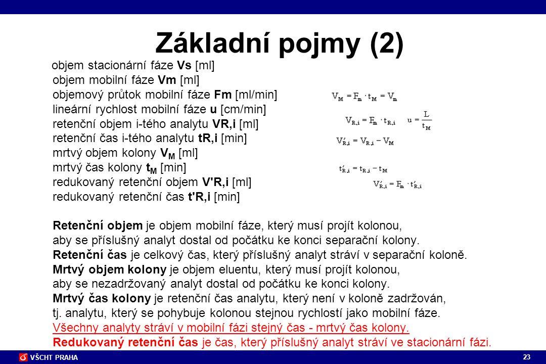 Základní pojmy (2)