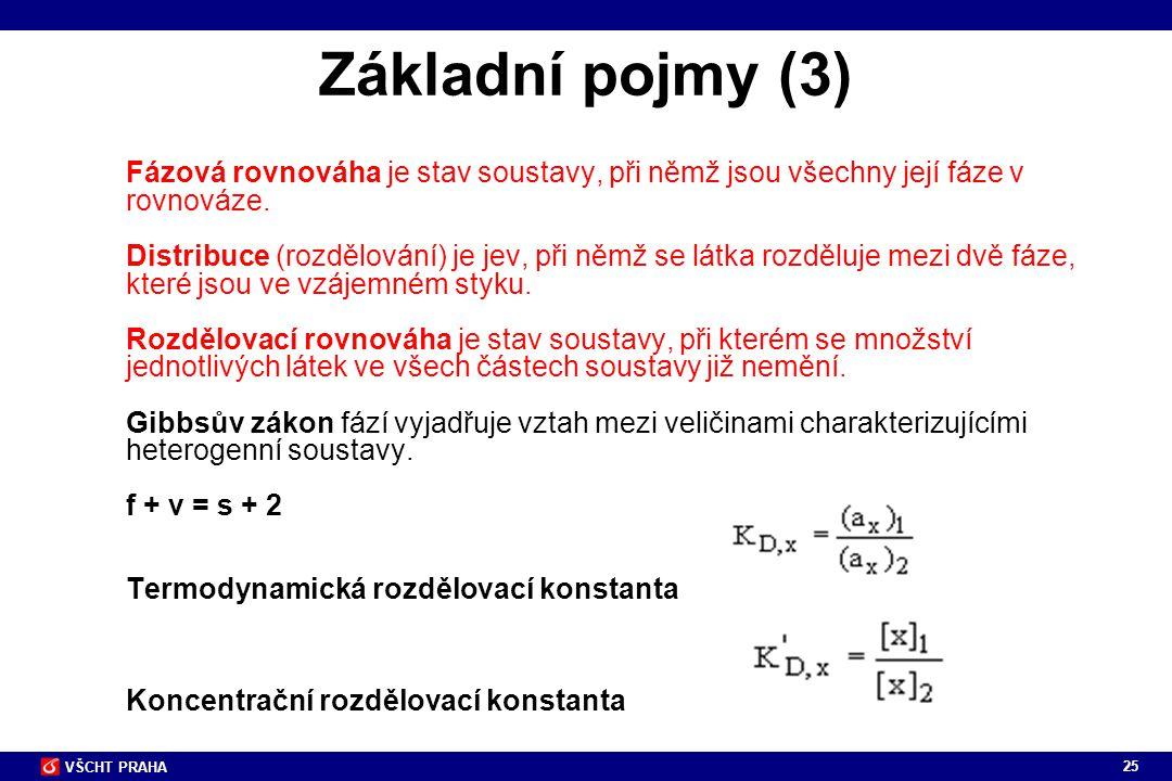 Základní pojmy (3)