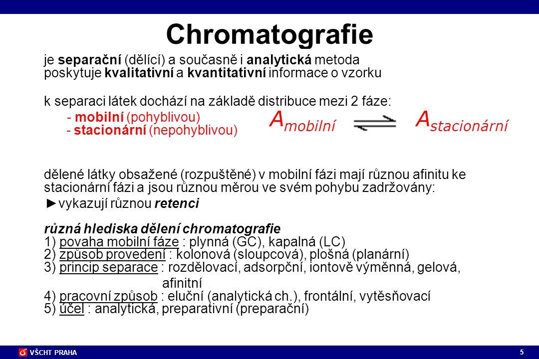 Chromatografie Amobilní Astacionární