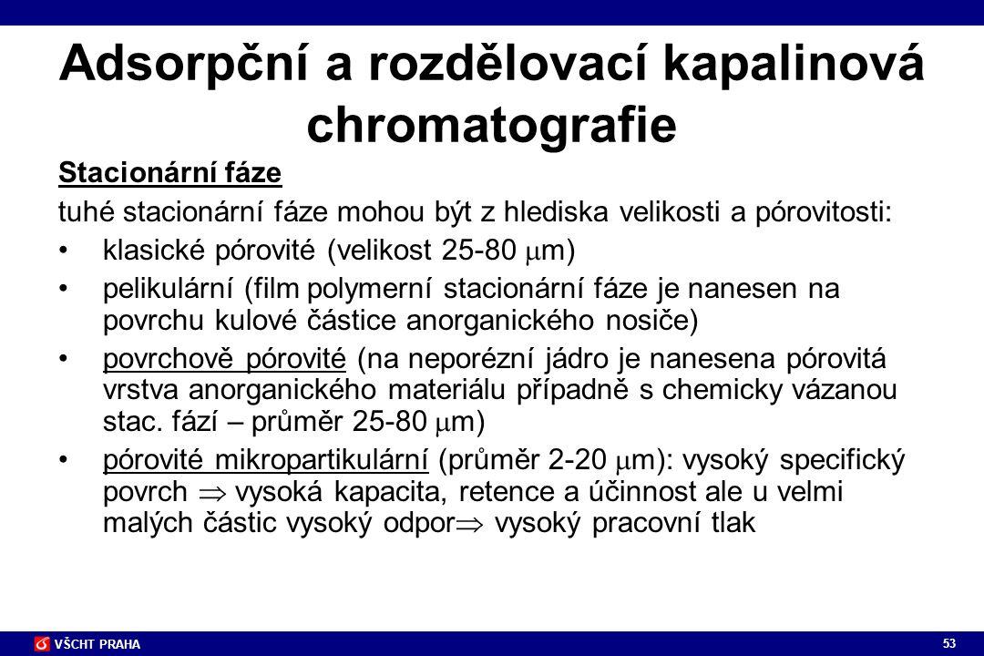 Adsorpční a rozdělovací kapalinová chromatografie