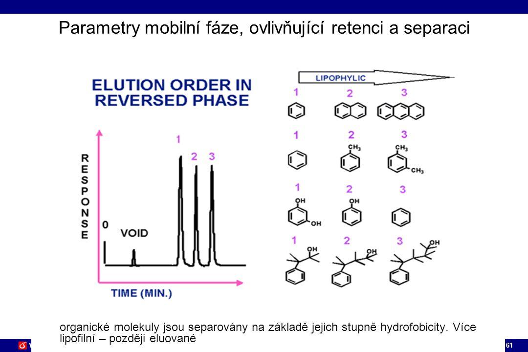 Parametry mobilní fáze, ovlivňující retenci a separaci