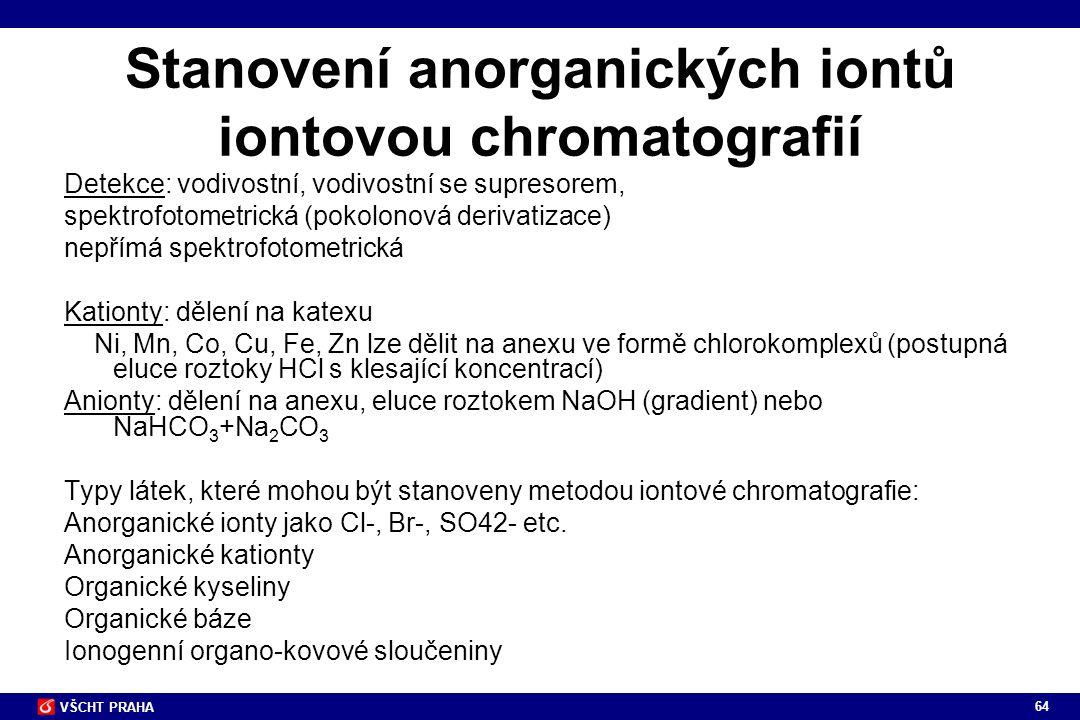 Stanovení anorganických iontů iontovou chromatografií