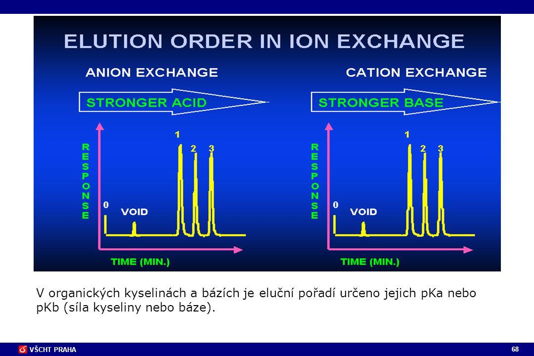 V organických kyselinách a bázích je eluční pořadí určeno jejich pKa nebo pKb (síla kyseliny nebo báze).