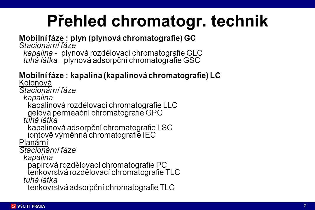 Přehled chromatogr. technik